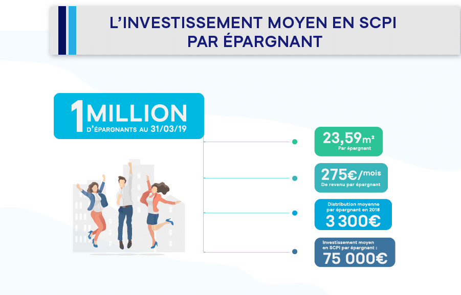 Infographie Scpi
