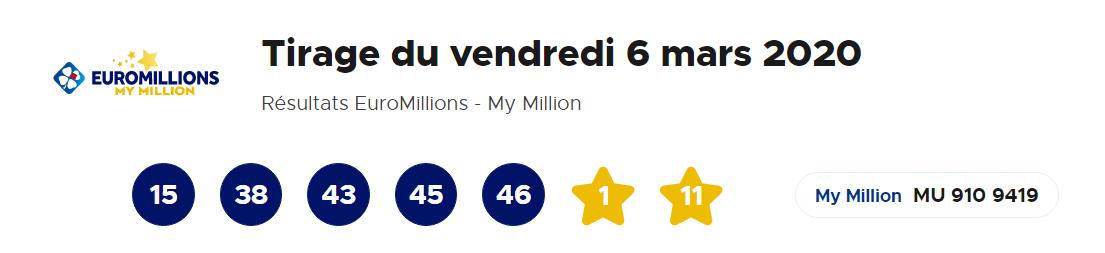 Résultat Euromillions