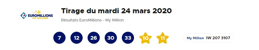 Résultat Euromillions tirage FDJ du 24 Mars 2020