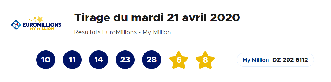 Résultat Euromillion 21 avril 2020