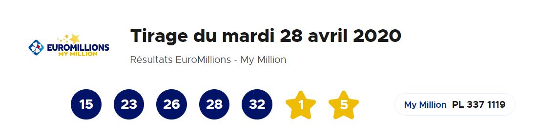 Résultat Euromillion mardi 28 avril 2020