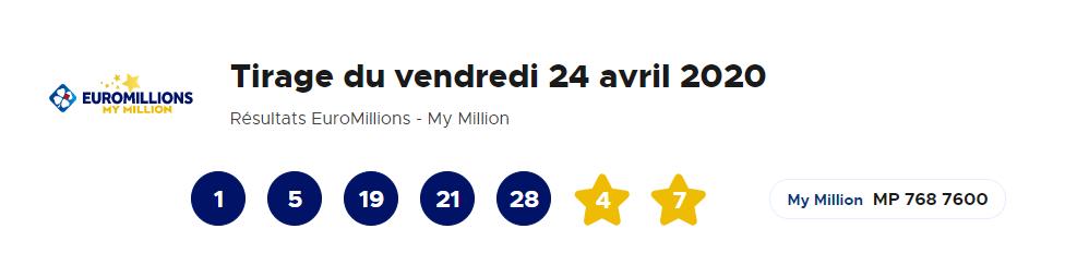 Résultat Euromillions vendredi 24 avril 2020