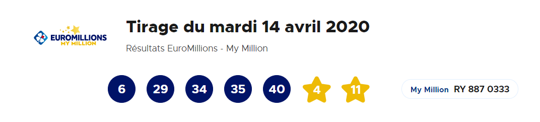 résultat Euromillion 14 avril 2020