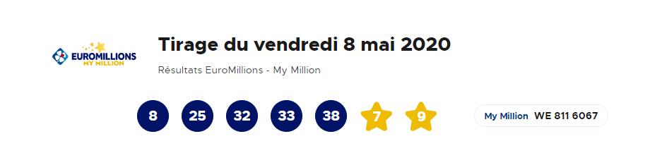 Résultat Euromillions en ligne Tirage du vendredi 8 mai 2020