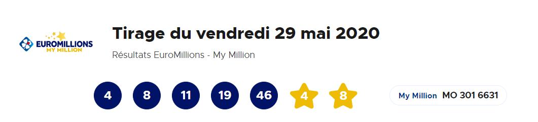 Resultat Euromillions vendredi 29 mai 2020