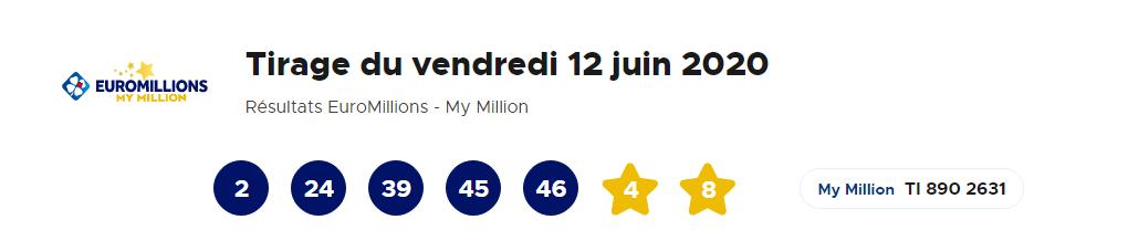 Résultat tirage Euromillions et My Million du vendredi 12 juin 2020