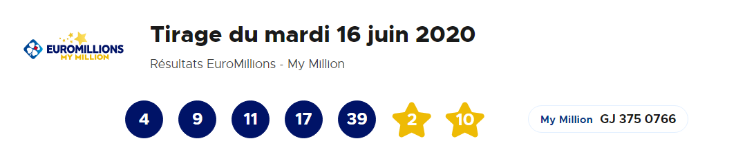Résultat Euromillions Tirage 16 juin 2020