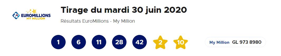 Tirage Euromillions mardi 30 juin 2020