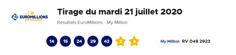 Résultat Euromillions et My Million du mardi 21 juillet 2020