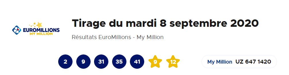 Résultat Euromillions & My Million 8 septembre 2020