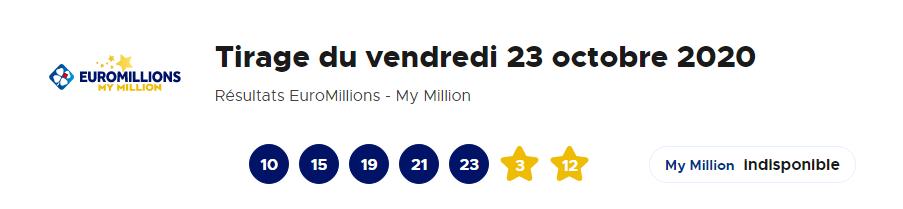 Consultez le résultat Euromillions du Vendredi 23 Octobre 2020