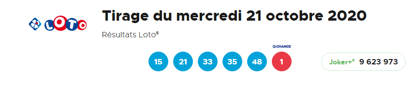 Résultat Loto (FDJ) : infos du tirage du Mercredi 21 Octobre 2020 en ligne (Jackpot 8 000 000 €)