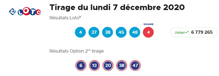 Resultat Loto tirage 7 décembre 2020