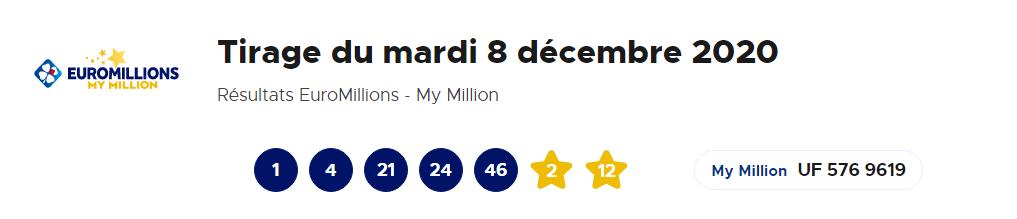 Tirage Euromillions mardi 8 decembre 2020